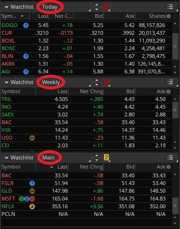Stock Watchlist