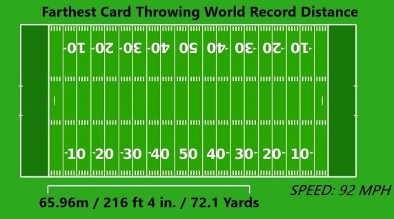 World Record Card Throw