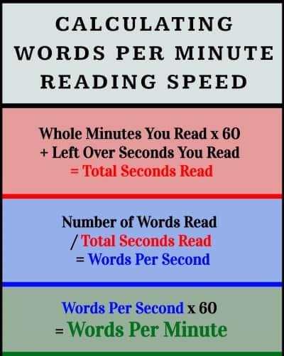 Words Per Minute Speed