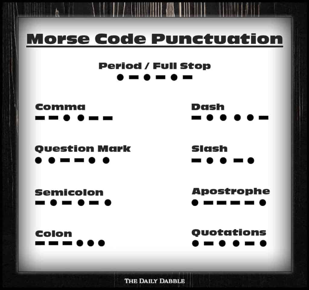 Complete chart of all Morse code punctuation