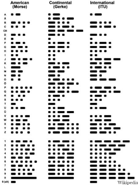 morse code versions
