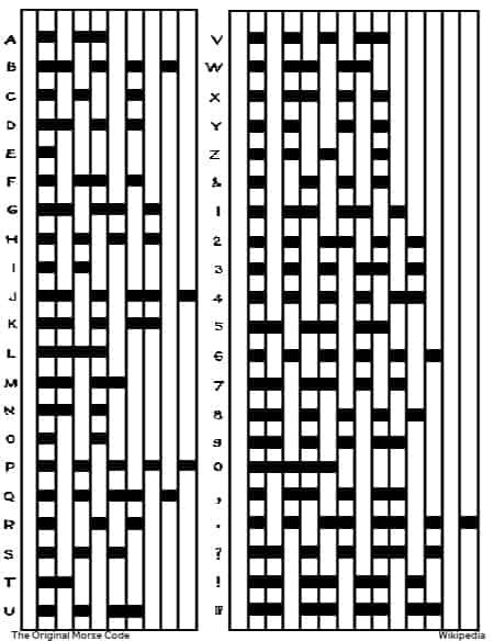 original american morse code