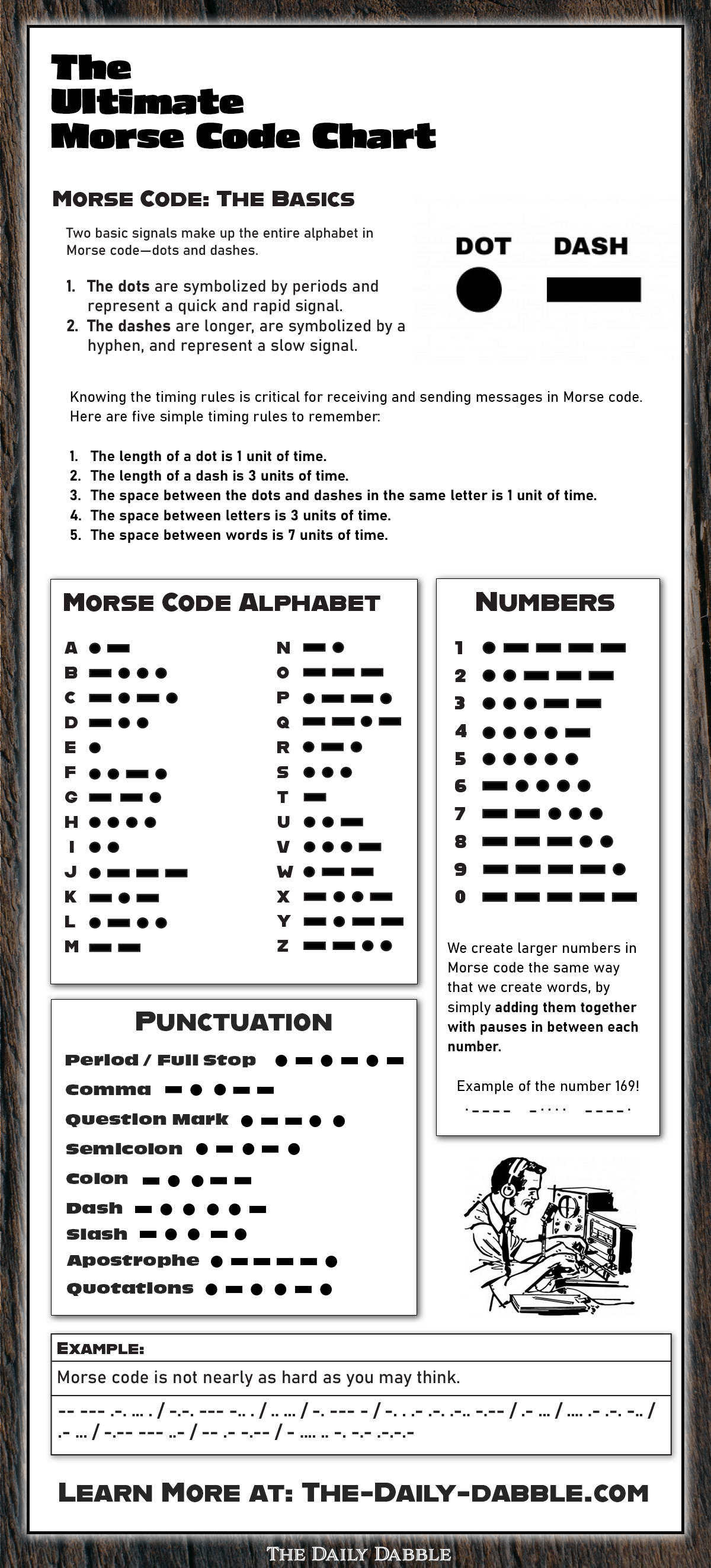 This Morse code chart includes the alphabet, numbers, and punctuation—as well as a few basic tips on how to use it.