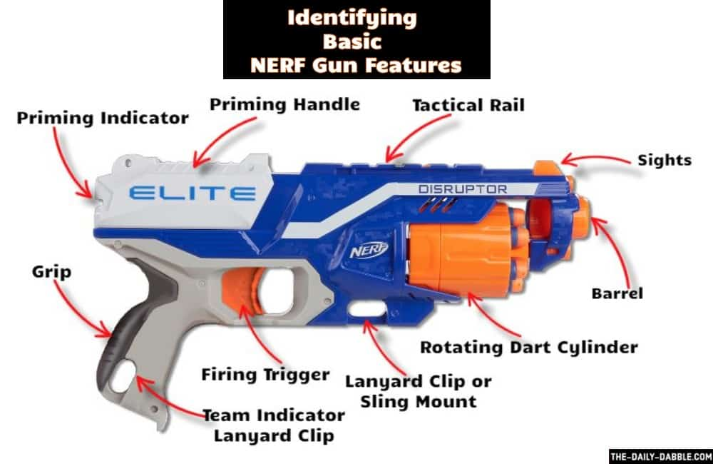 nerf features guide